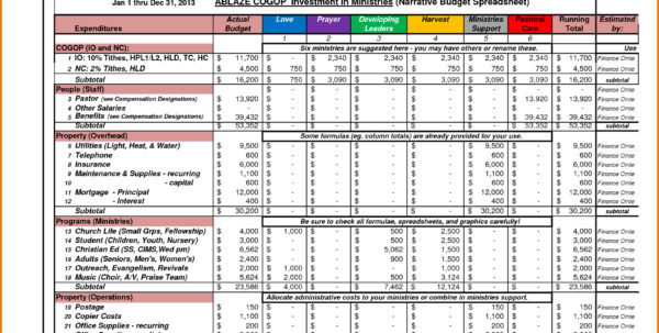 Budget Template For Non Profit Organization Stunning Budget With Profit Spreadsheet Template