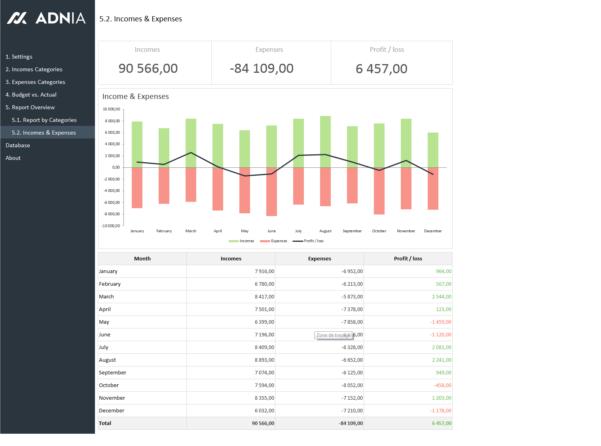 Budget Vs Actual Spreadsheet Template | Adnia Solutions With Excel Spreadsheet Template