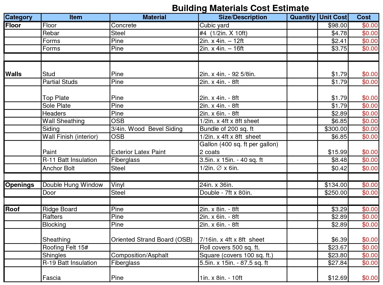Building Materials Cost Estimate Sheet | Building Materials And In For Residential Construction Estimate Form
