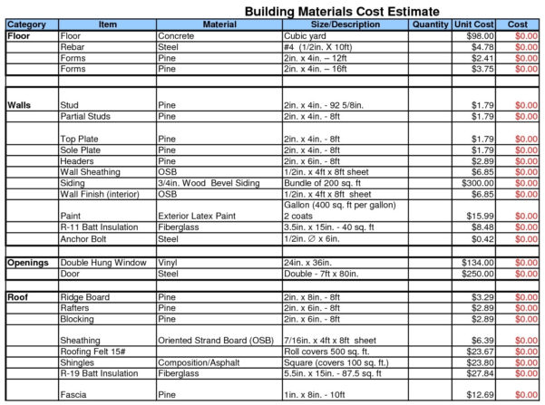 Building Materials Cost Estimate Sheet | Building Materials And In To Construction Cost Estimate Form