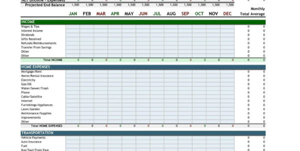 Business Expense Spreadsheet Template Free Or Examples Example Of Intended For Financial Budget Spreadsheet Template