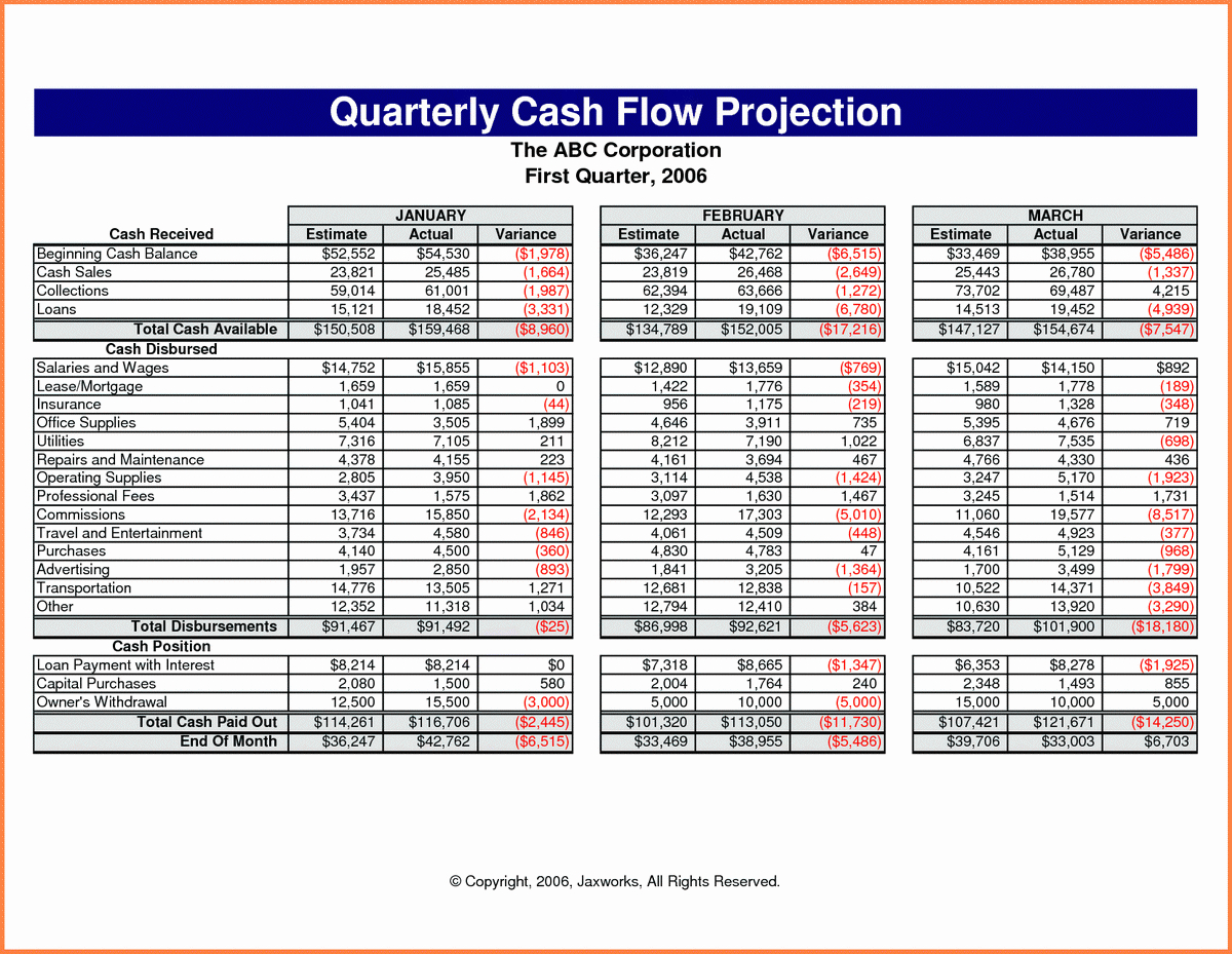 Business Forecast Spreadsheet Template With Projection Template For Business Spreadsheet Template