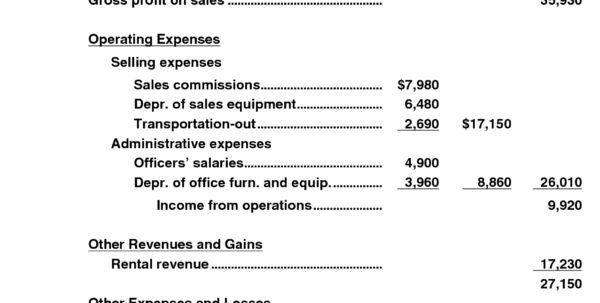 Business Payslip Year To Year Income Statement Template Pdf Example Intended For Simple Income Statement Template
