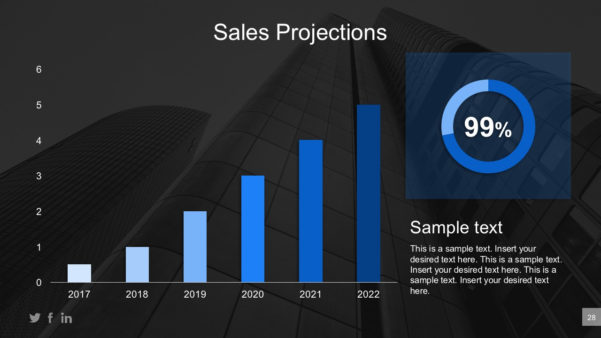 Business Plan Powerpoint Templates With Sales Forecast Presentation Template