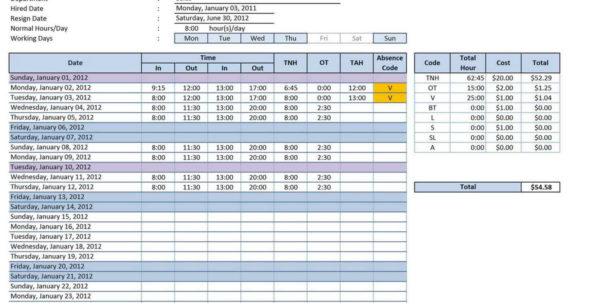 Business Spreadsheet Templates Forecast Template With Savings With Spreadsheet Templates Business