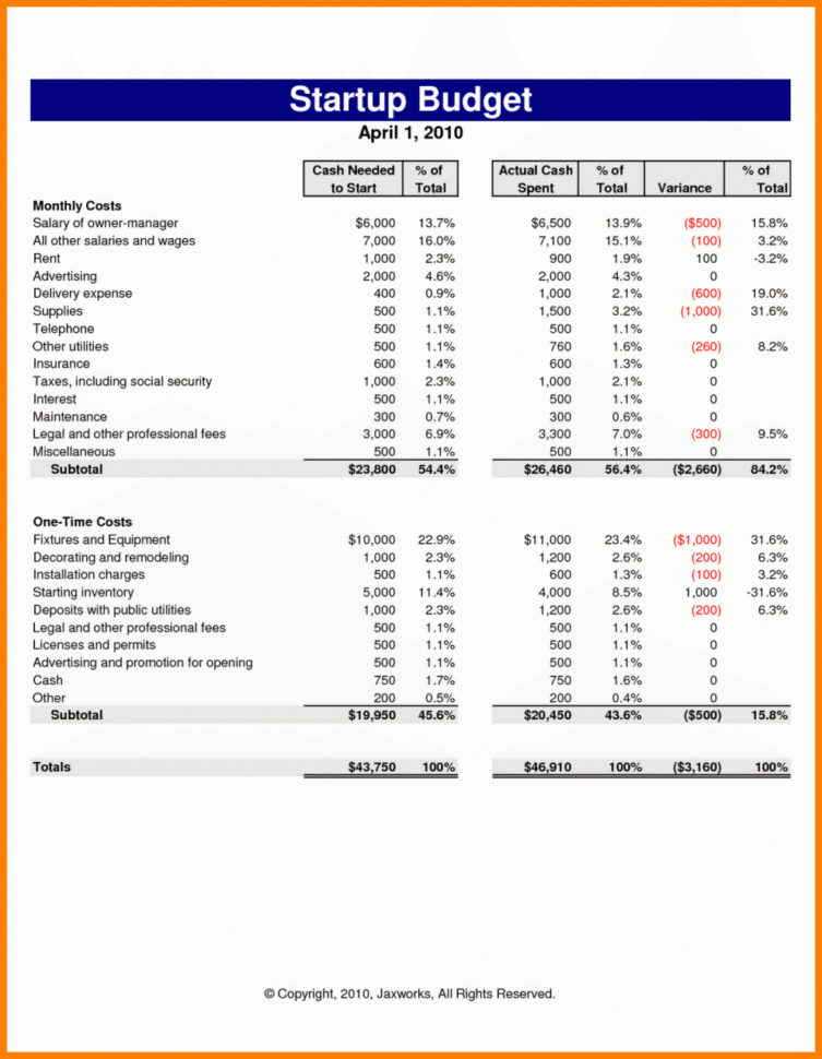Business Startup Spreadsheet Template As Excel Spreadsheet How To With Business Startup Spreadsheet Template