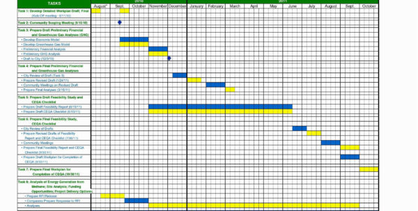 Calendar Templates Excel Construction Schedule Template Excel Free Intended For Project Management Templates In Excel For Free Download