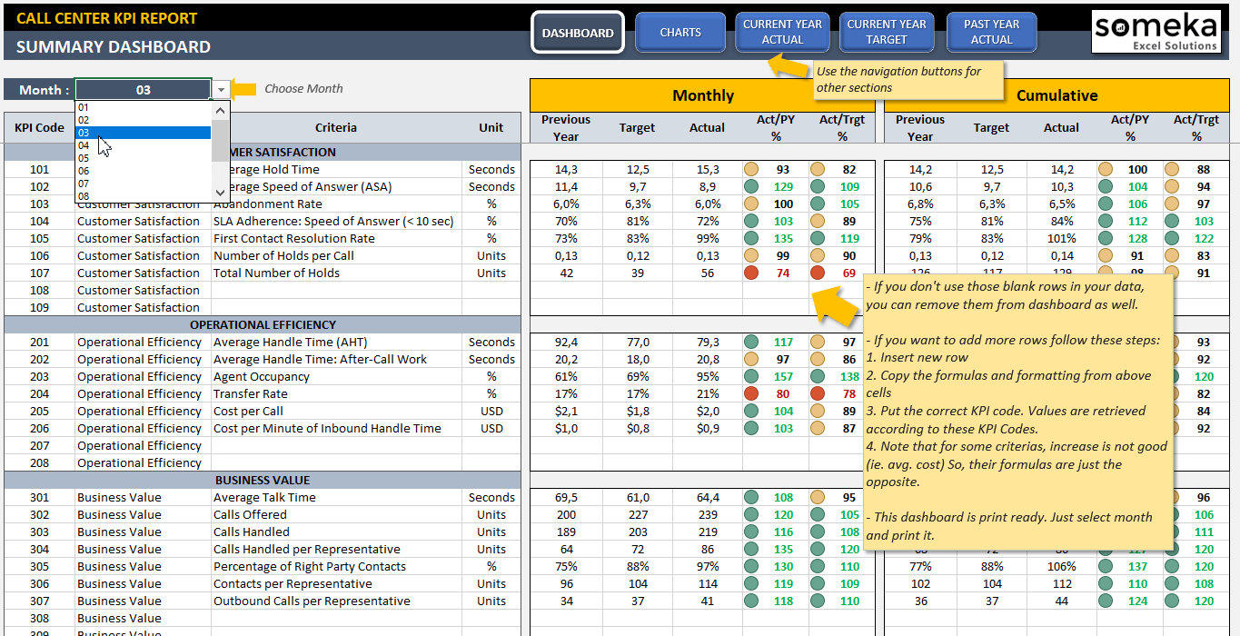 Call Center Kpi Dashboard   Ready To Use Excel Template Within Kpi Excel Template Download