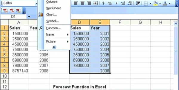 Capsim Forecastingeadsheet Inspirational Examples Sales Forecast Throughout Sales Projection Templates