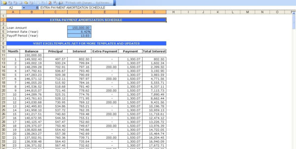 Car Loan Payment Calculator Spreadsheet | Nbd Inside Loan Payment Within Loan Payment Spreadsheet Template