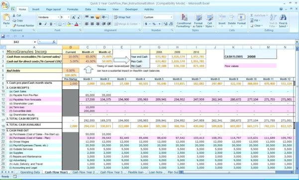 Cash Flow Budget Spreadsheet On Debt Snowball Spreadsheet Wedding In Cash Flow Spreadsheet Template