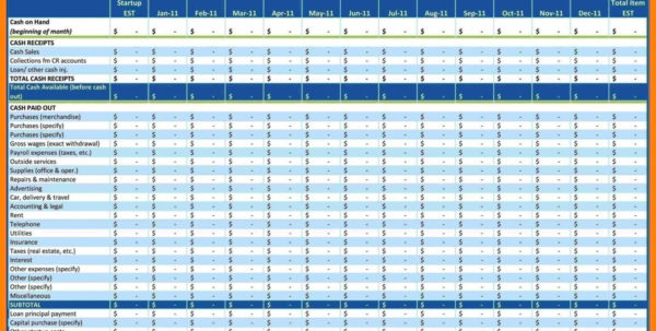 Cash Flow Tabelle Excel – Gehen Inside Cash Flow Excel Spreadsheet Template