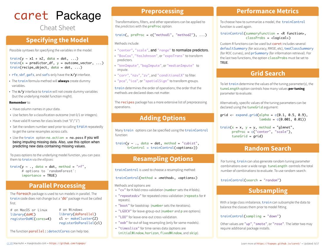 Cheatsheets   Rstudio Within Project Management Cheat Sheet Pdf