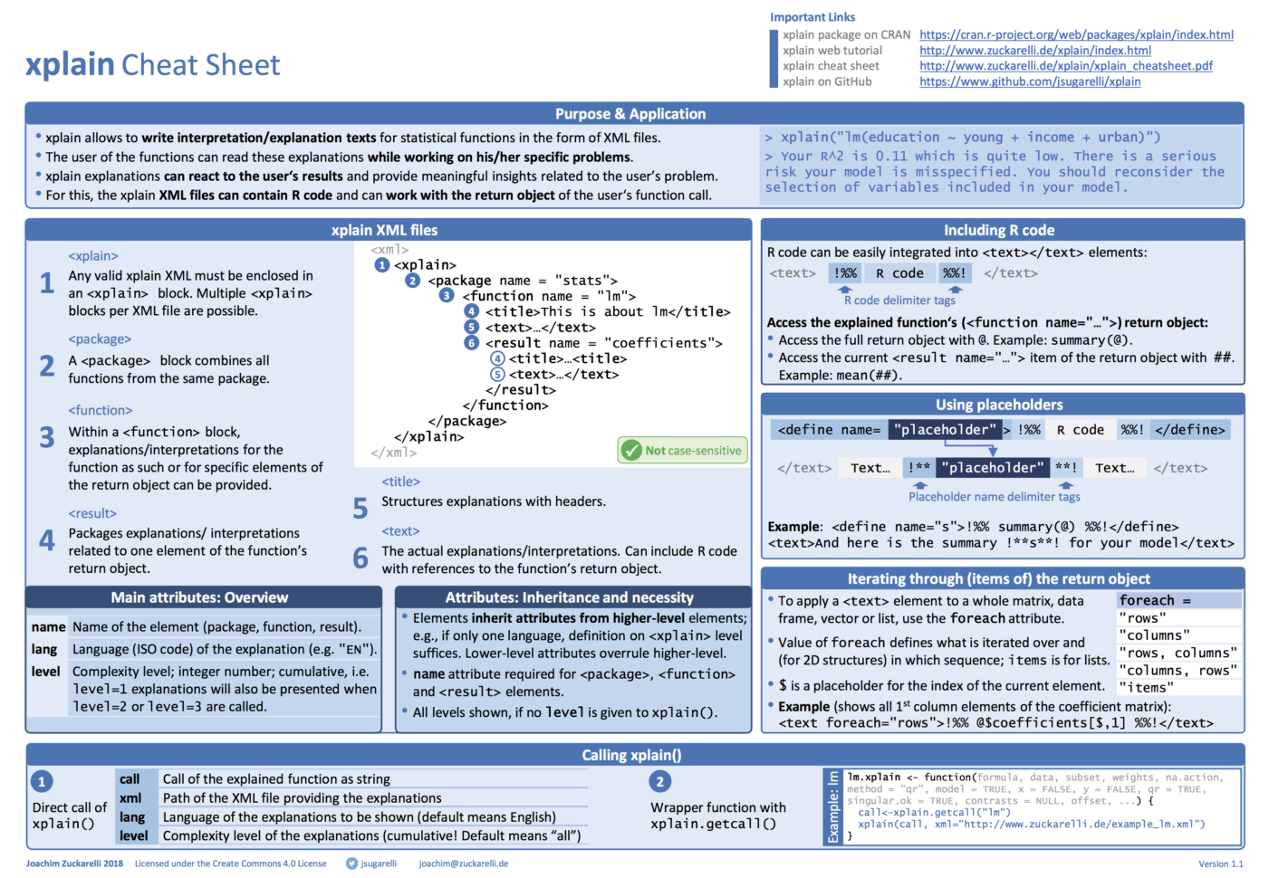 Cheatsheets   Rstudio Within Project Management Cheat Sheet Pdf