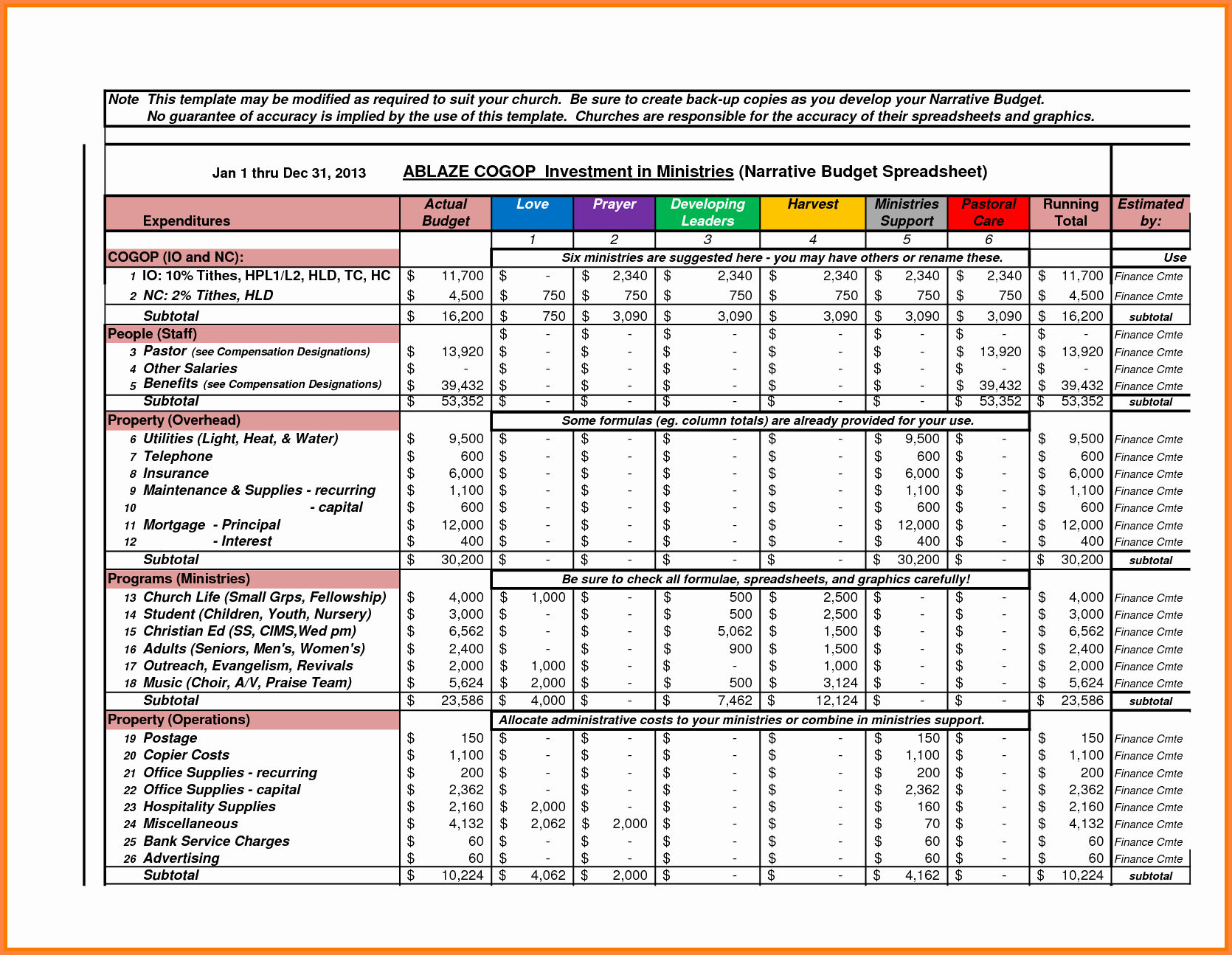 Church Budget Excel Template Fresh 10 Sample Church Bud Spreadsheet For Sample Church Budget Spreadsheet