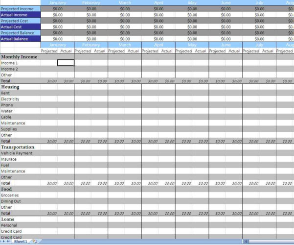 Church Budget Spreadsheet Template Excel | Papillon Northwan Inside Budget Spreadsheet Template Excel