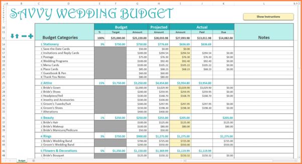 Church Free Budget Spreadsheet Template | Papillon Northwan Within Budget Spreadsheet Template