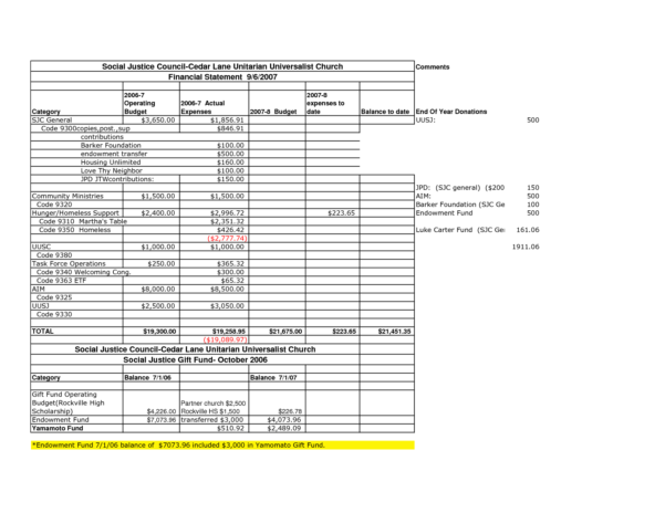 Church Monthly Financial Report Template   Zoro.9Terrains.co With Monthly Income Statement