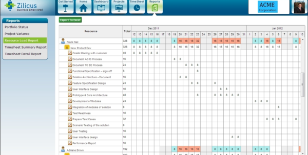 Cloud Based Project Management Software Zilicuspm 5.1 Released For Within Project Resource Management Spreadsheet