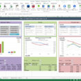 Company Performance Dashboard 2018 Financial Analysis Excel With Free Excel Financial Dashboard Templates