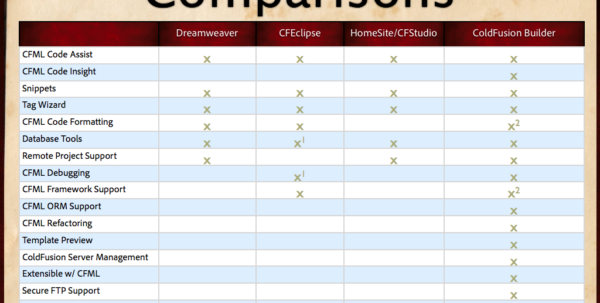 Comparison Spreadsheet Template Excel   Zoro.9Terrains.co To Comparison Spreadsheet Template