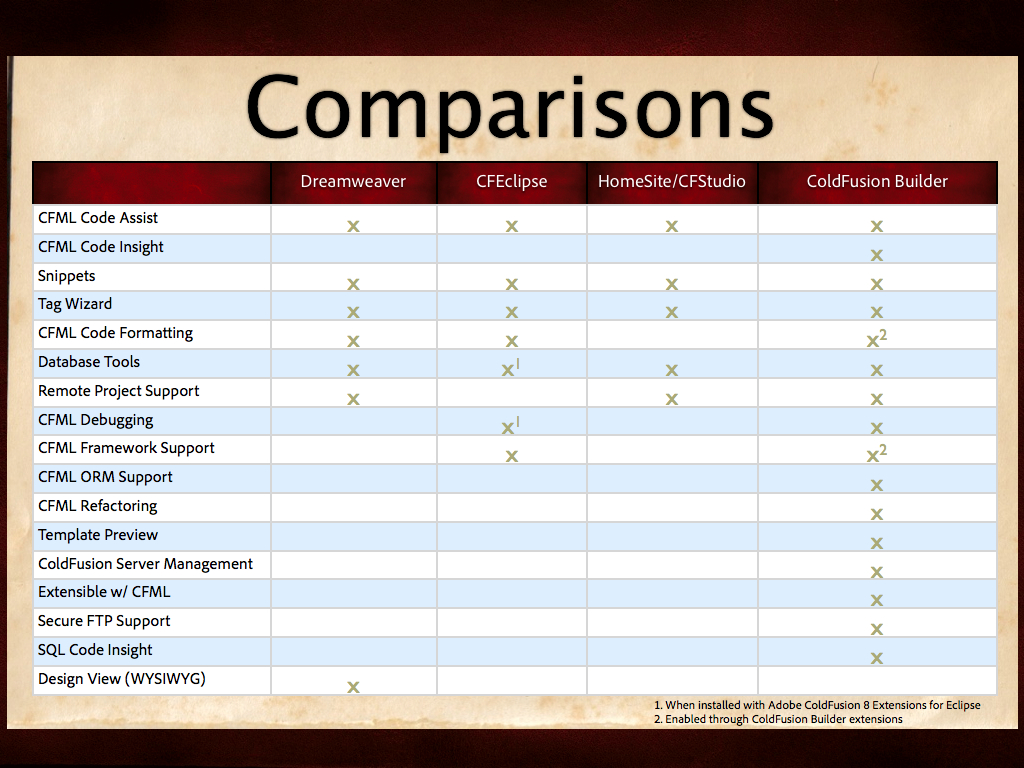 Comparison Spreadsheet Template Excel - Zoro.9Terrains.co to Comparison Spreadsheet Template