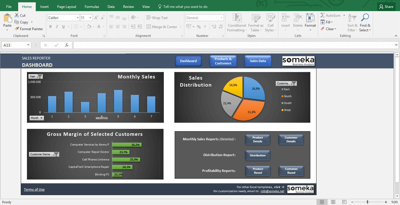Complete List Of Things You Can Do With Excel   Someka Inside Sales Dashboard Excel Templates Free Download