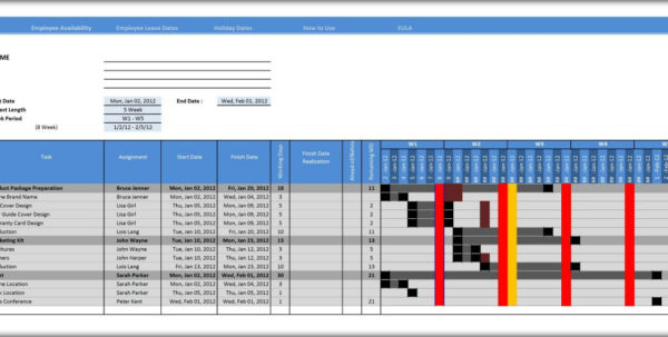 Complex Excel Spreadsheetles Daily Gantt Chart Template Free Project Intended For Simple Excel Gantt Chart Template Free