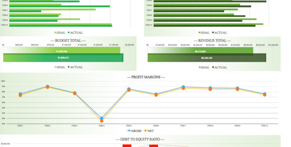 Comprehensive Guide To Kpi Dashboards Inside Kpi Reporting Template Excel