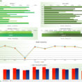 Comprehensive Guide To Kpi Dashboards To Kpi Report Template Excel