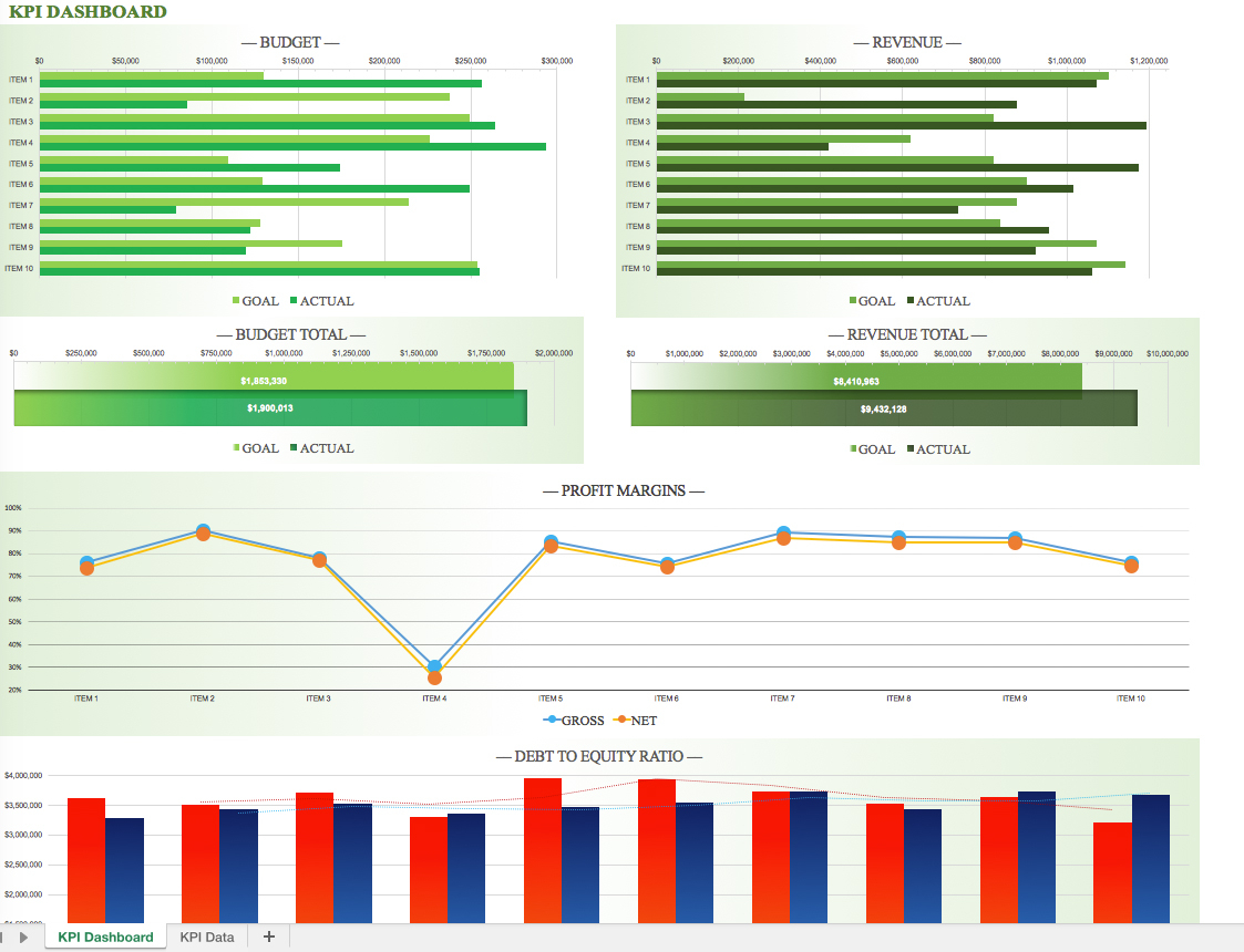 Comprehensive Guide To Kpi Dashboards Within Kpi Template In Excel