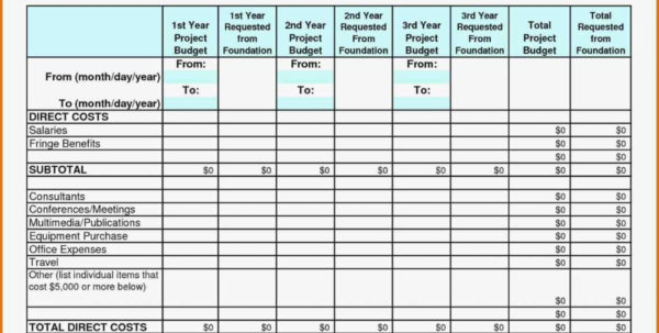Construction Budget Spreadsheet Residential Construction Bud Inside Budget Spreadsheet Template Excel