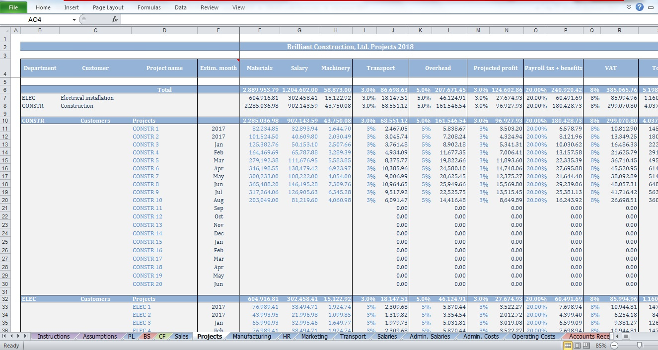 Construction Budget Template - Cfotemplates With Construction Budget Spreadsheet