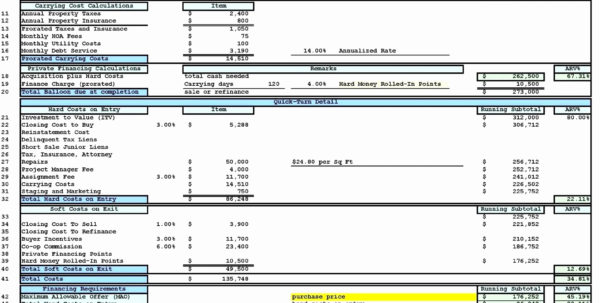 Construction Cost Breakdown Template Fresh Mercial Construction Cost In Cost Estimate Spreadsheet Template