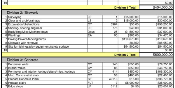 Construction Cost Estimate Worksheet And Construction Estimating Spreadsheets