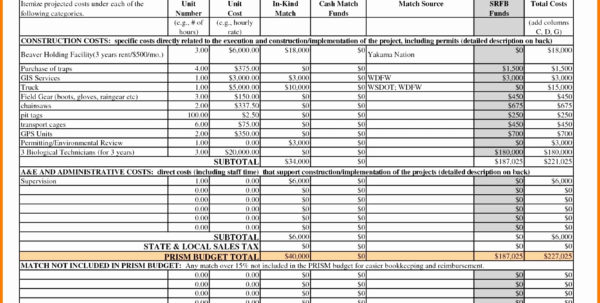 Construction Cost Estimating Spreadsheet Best Of Construction In Residential Construction Estimate Spreadsheet