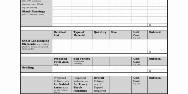 Construction Equipment List Template Construction Estimate Template Within Construction Estimate Template Excel