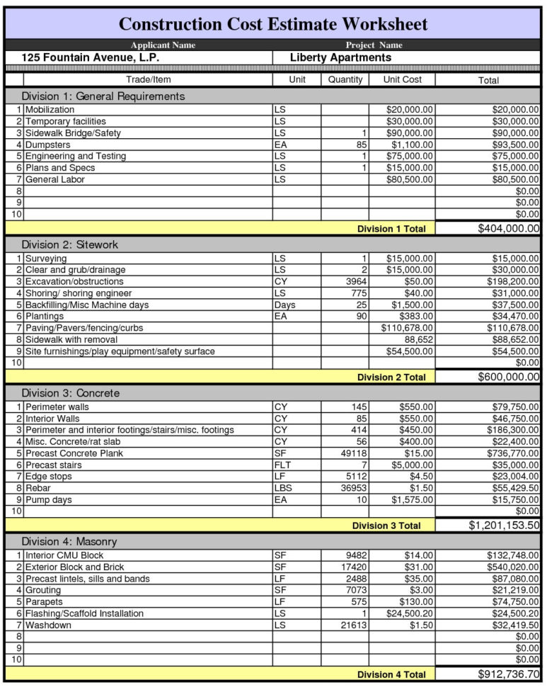 Construction Estimate Template Excel Philippines Sample #3279 Inside Residential Construction Estimate Form