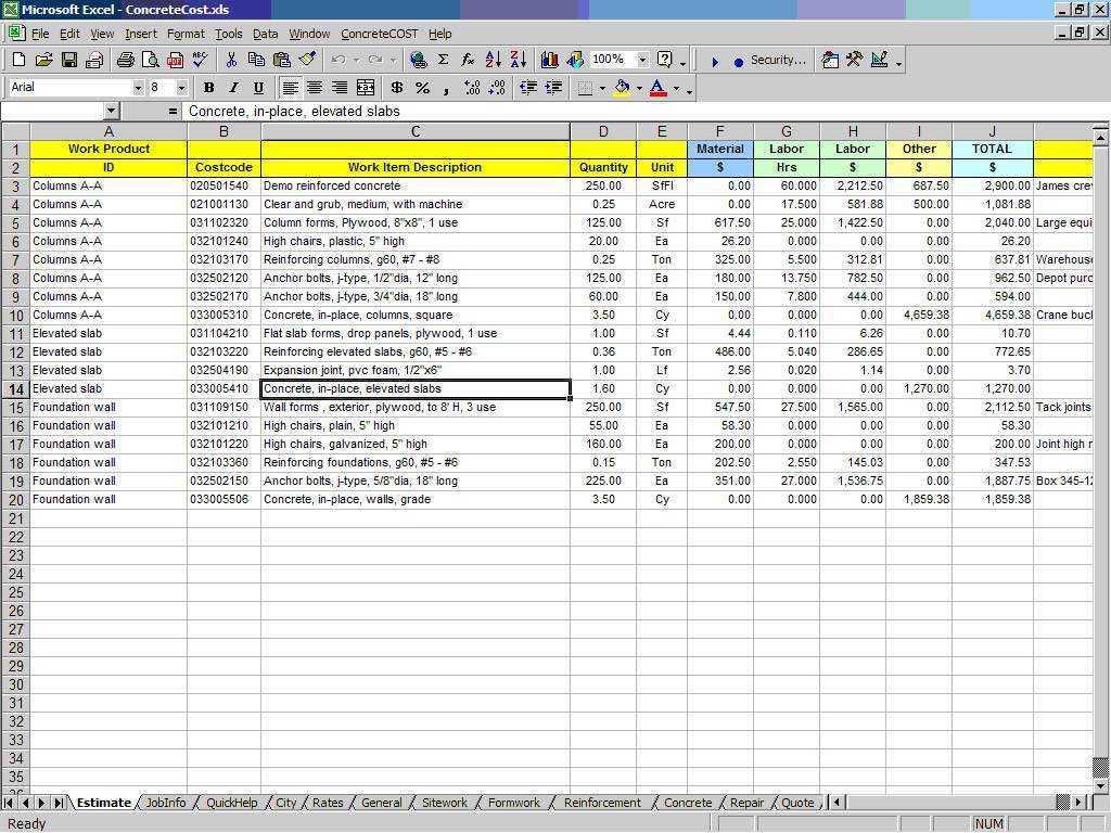 Construction Estimating Spreadsheet Excel | Sosfuer Spreadsheet And Construction Estimate Template Excel