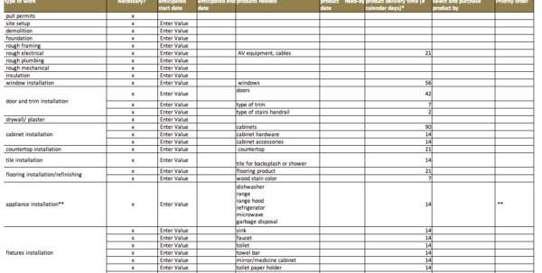 Construction Estimating Spreadsheet Template – Elsik Blue Cetane To Construction Estimating Spreadsheets