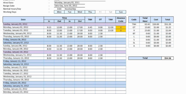 Construction Estimating Spreadsheet Template Free Construction Throughout Construction Estimate Templates Free