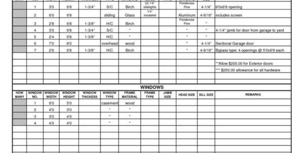 Construction Estimating Spreadsheet Template   Sosfuer Spreadsheet Intended For Residential Construction Estimate Spreadsheet