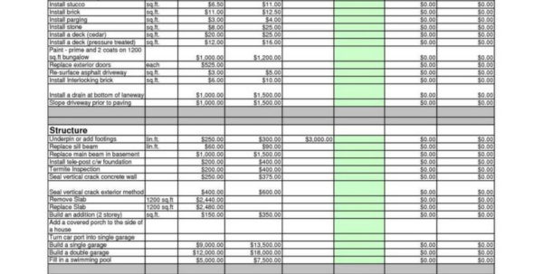 Construction Estimating Templates For Excel Free | Spreadsheets With For Estimating Templates For Construction