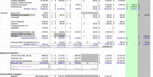 Construction Project Management Budget Template Excel De | Ukashturka Inside Project Management Budget Spreadsheet