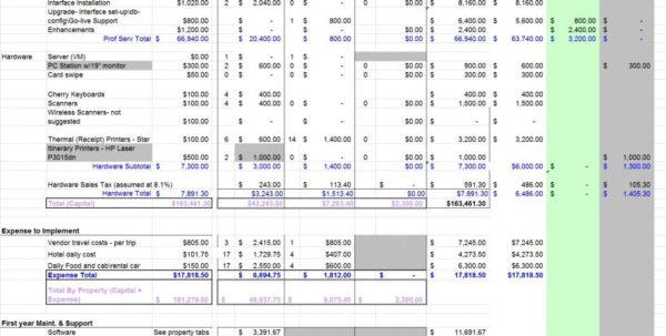Construction Project Management Budget Template Excel De | Ukashturka Inside Project Management Budget Spreadsheet