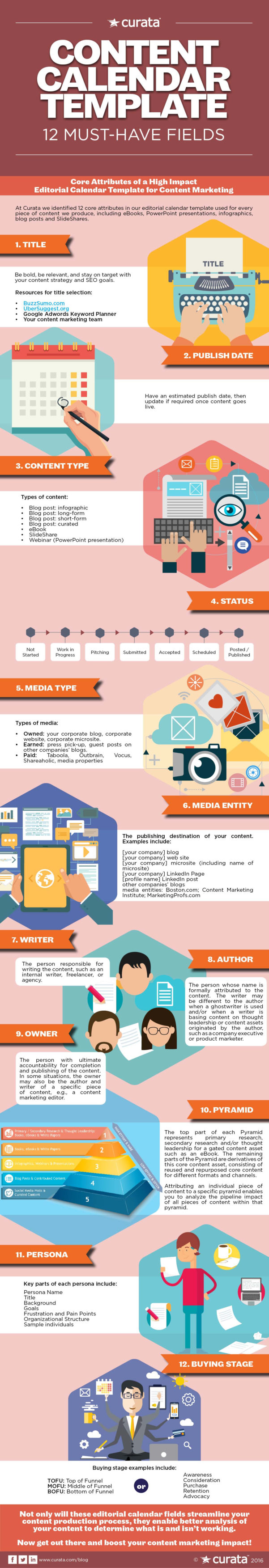Content Marketing Calendar Template: 12 Must Have Fields [Infographic] Within Content Marketing Calendar Template