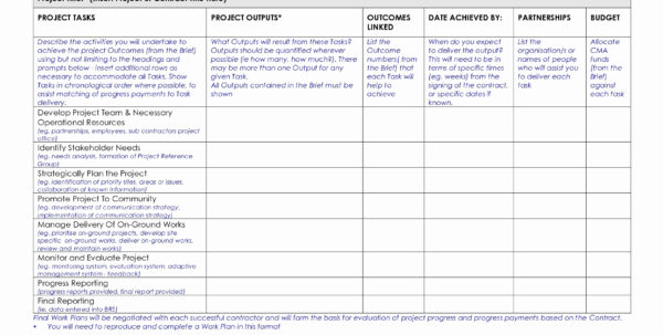 Contract Management Plan Sample Fresh Contract Management Plan Intended For Project Management Plan Templates