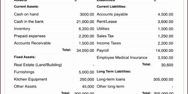 Corporate Balance Sheet Template Excel Understanding Restaurant And Sample Spreadsheet Template