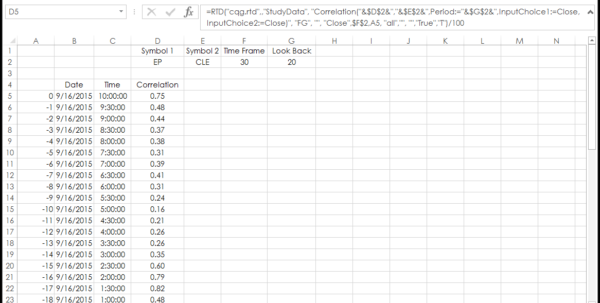 Correlation Sample Spreadsheet | Cqg News For Sample Spreadsheet Sample Spreadsheet Excel Spreadsheet Templates
