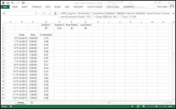 Correlation Sample Spreadsheet | Cqg News For Sample Spreadsheet
